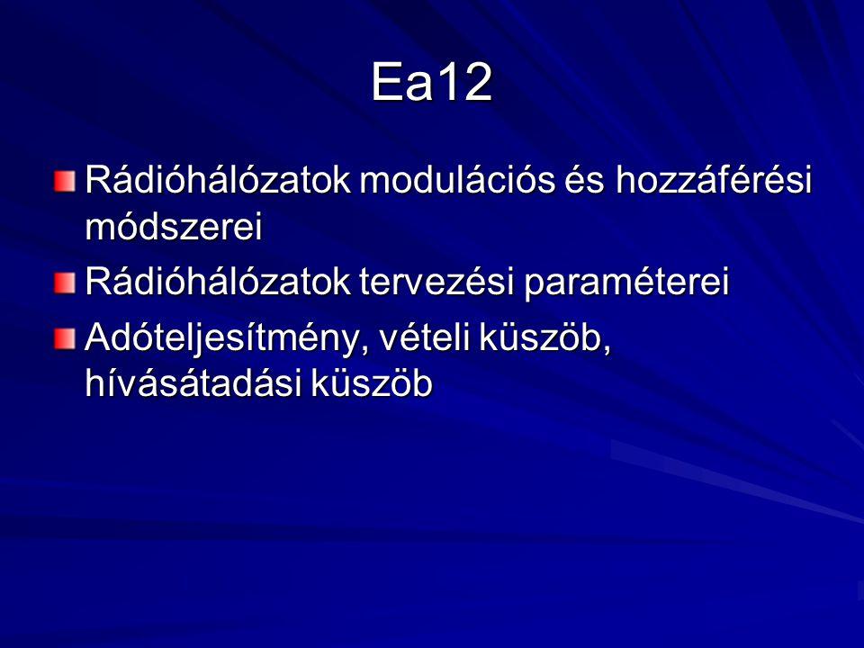 Ea12 Rádióhálózatok modulációs és hozzáférési módszerei Rádióhálózatok tervezési paraméterei Adóteljesítmény, vételi küszöb, hívásátadási küszöb