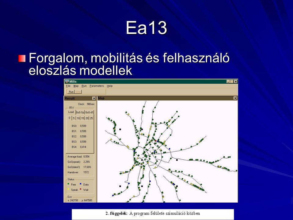 Ea13 Forgalom, mobilitás és felhasználó eloszlás modellek