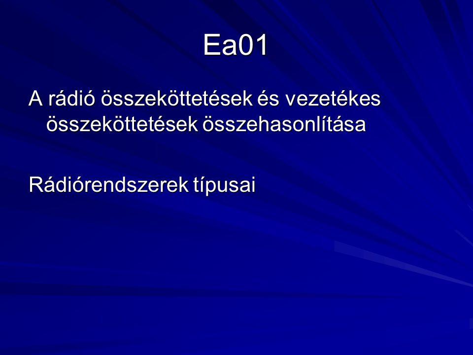 Ea01 A rádió összeköttetések és vezetékes összeköttetések összehasonlítása Rádiórendszerek típusai
