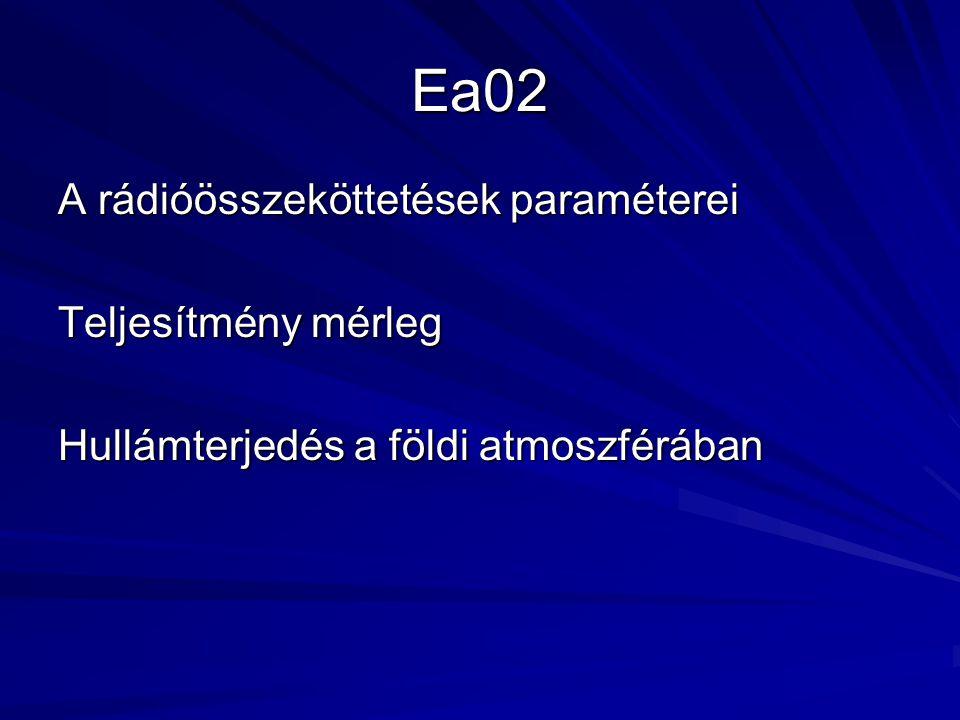 Ea02 A rádióösszeköttetések paraméterei Teljesítmény mérleg Hullámterjedés a földi atmoszférában
