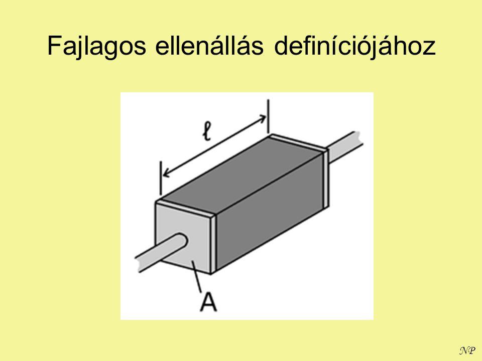 NP Fajlagos ellenállás definíciójához