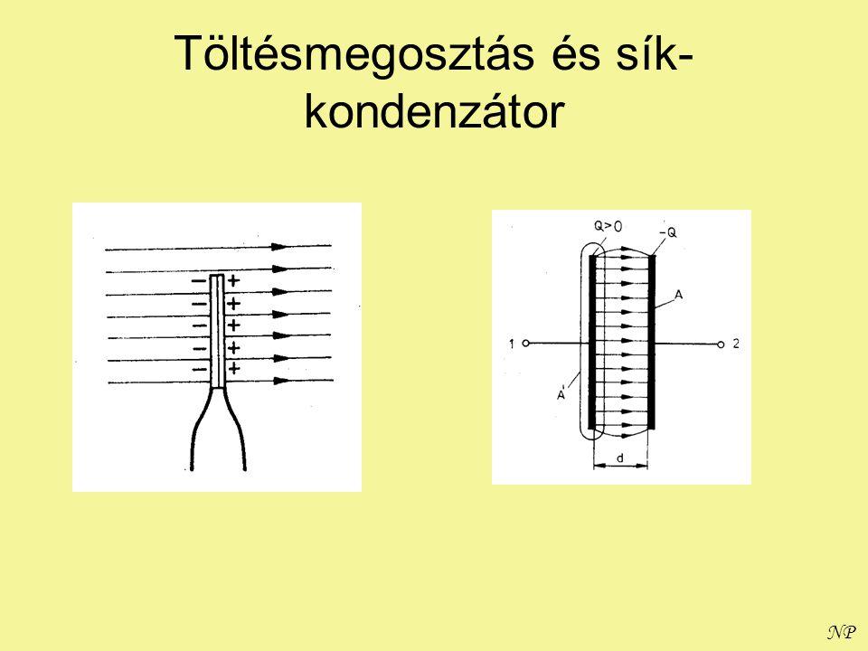 NP Töltésmegosztás és sík- kondenzátor