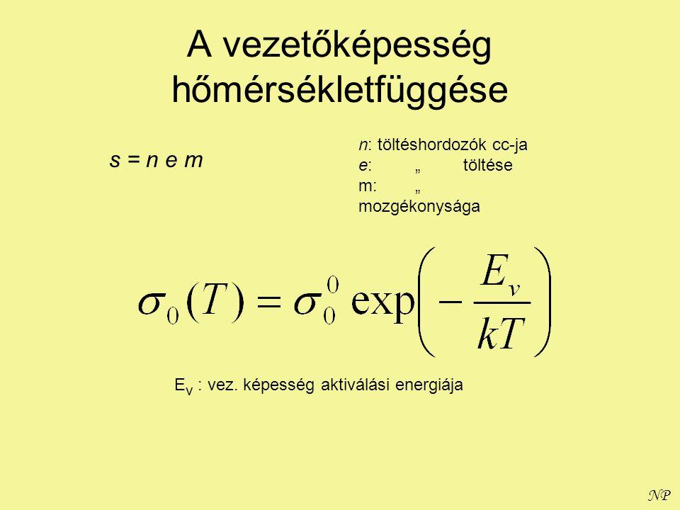 """NP A vezetőképesség hőmérsékletfüggése s = n e m n: töltéshordozók cc-ja e: """" töltése m: """" mozgékonysága E v : vez. képesség aktiválási energiája"""