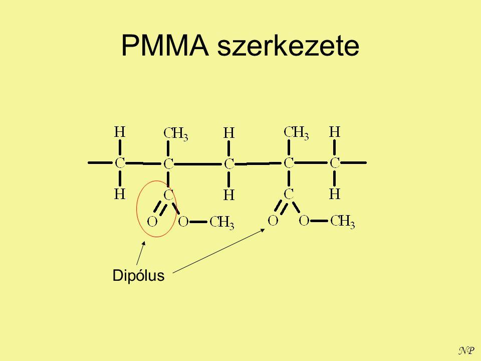 NP PMMA szerkezete Dipólus