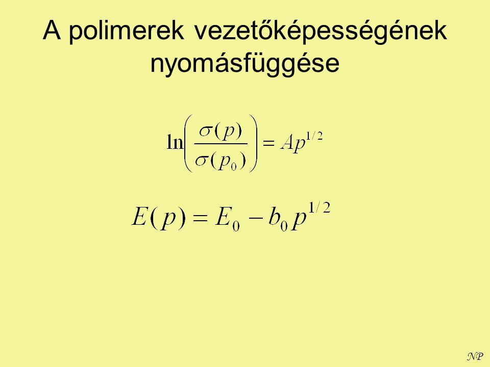 NP A polimerek vezetőképességének nyomásfüggése