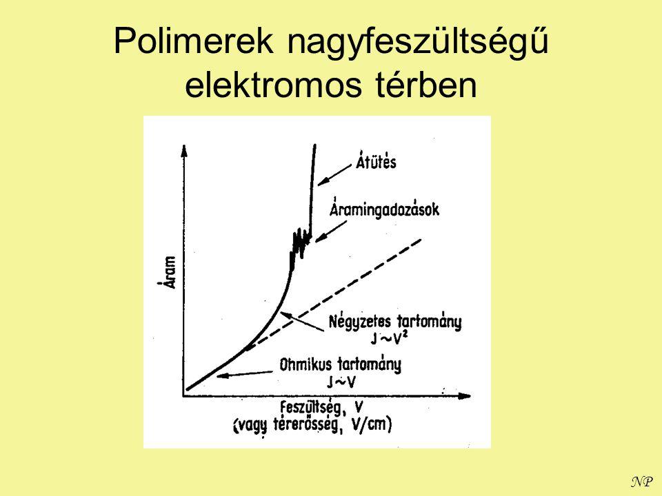 NP Polimerek nagyfeszültségű elektromos térben
