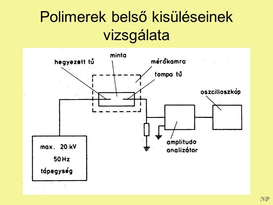 NP Polimerek belső kisüléseinek vizsgálata