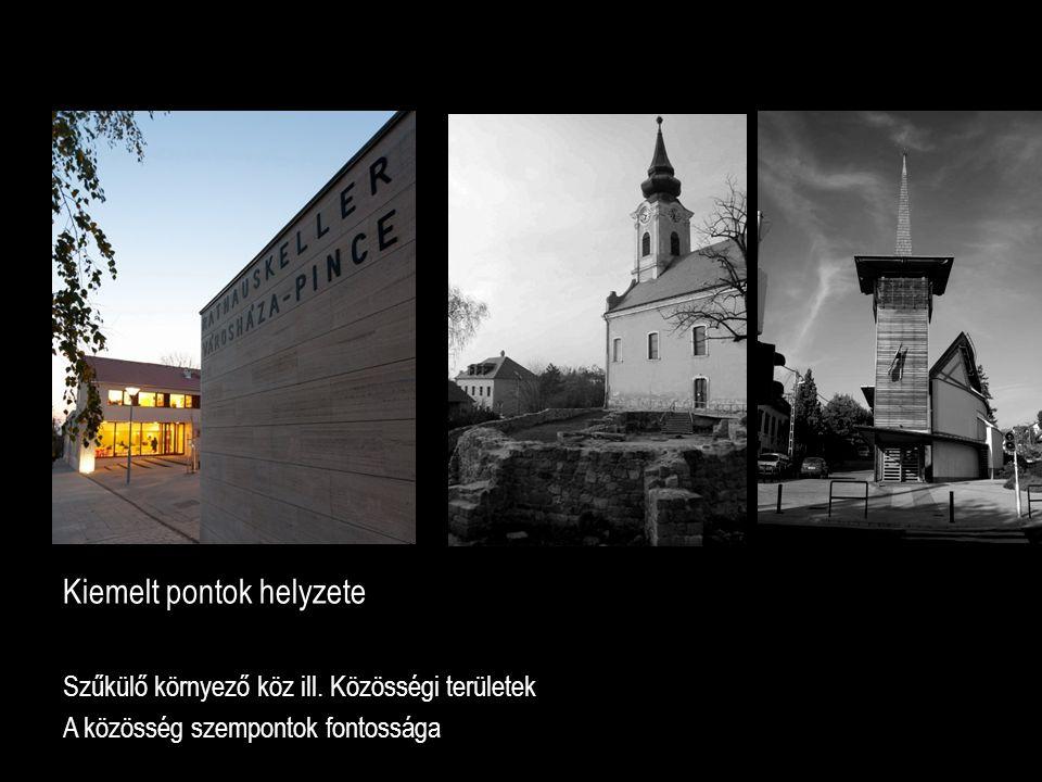 Jáva sziget használati differenciáltság kortárs városfejlesztési projektekben 20.