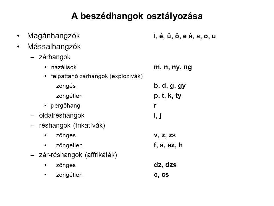 Magánhangzók jellemzői