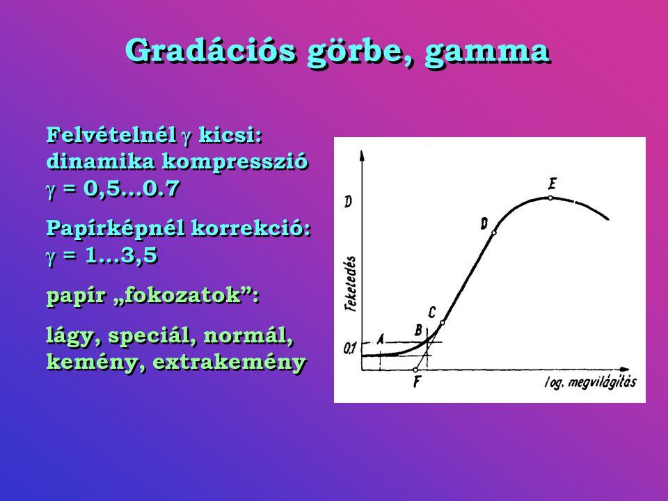 """Gradációs görbe, gamma Felvételnél  kicsi: dinamika kompresszió  = 0,5…0.7 Papírképnél korrekció:  = 1…3,5 papír """"fokozatok"""": lágy, speciál, normál"""