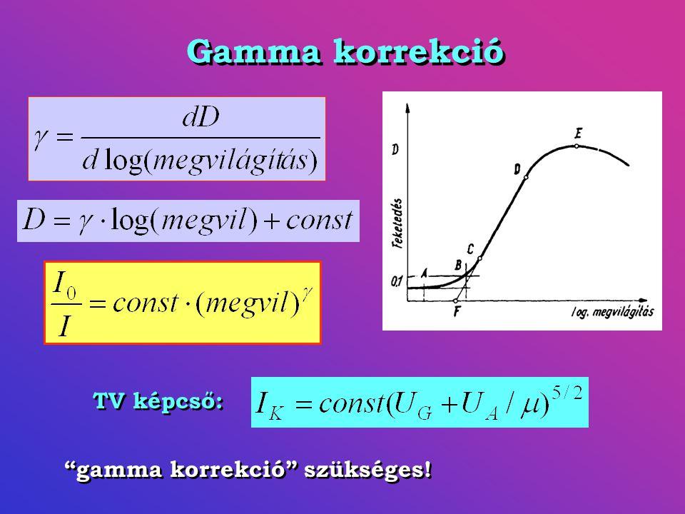 """Gamma korrekció TV képcső: """"gamma korrekció"""" szükséges!"""