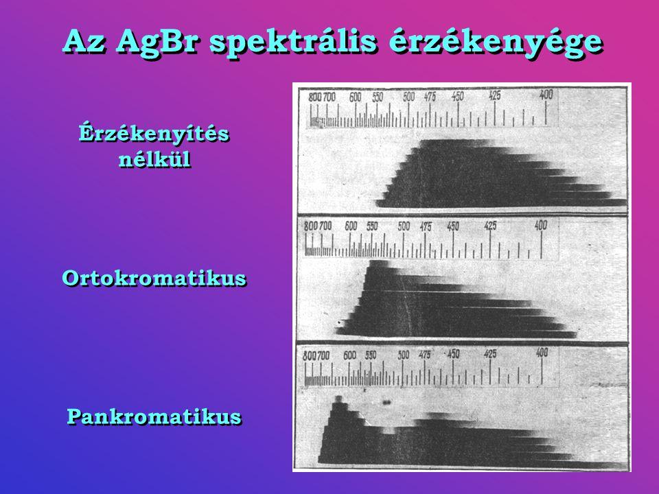 Az AgBr spektrális érzékenyége Érzékenyítés nélkül Ortokromatikus Pankromatikus Érzékenyítés nélkül Ortokromatikus Pankromatikus
