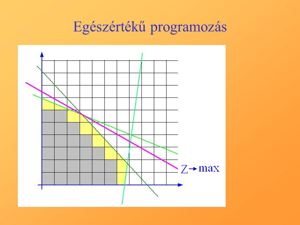 Egészértékű programozás