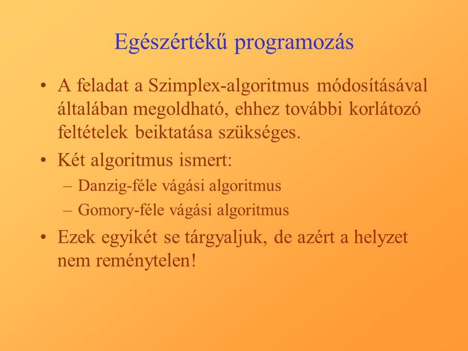 A feladat a Szimplex-algoritmus módosításával általában megoldható, ehhez további korlátozó feltételek beiktatása szükséges.