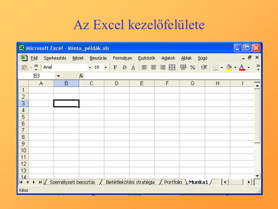 Az Excel kezelőfelülete