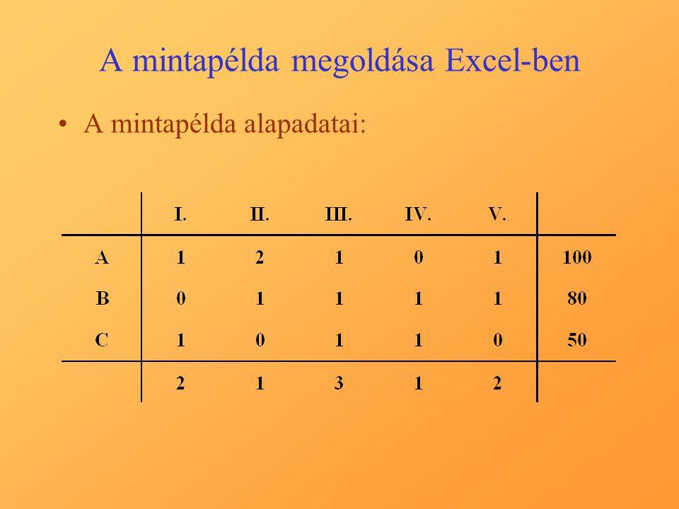A mintapélda megoldása Excel-ben A mintapélda alapadatai: =$C$4*C6+$D$4*D6+$E$4*E6 +$F$4*F6+$G$4*G6 =C4*C10+D4*D10+E4*E10 +F4*F10+G4*G10
