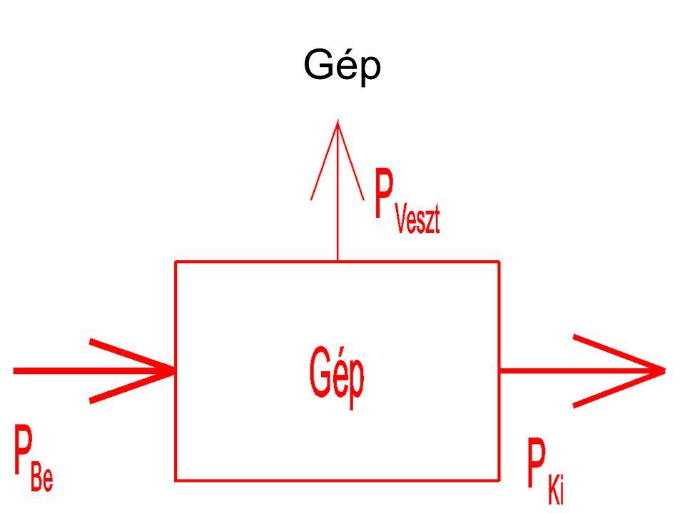 Gép paraméterek P Be P Ki =P Hasz P Veszt =P Be -P Ki Hatásfok=η=P Hasz /P Be P névleges =P n =P tervezési Terhelési T.=x=P Hasz /P n 0<x<1.2