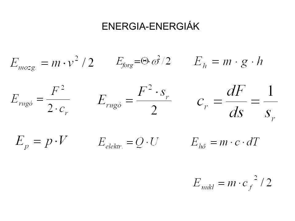 Levezetés: Forgási energia