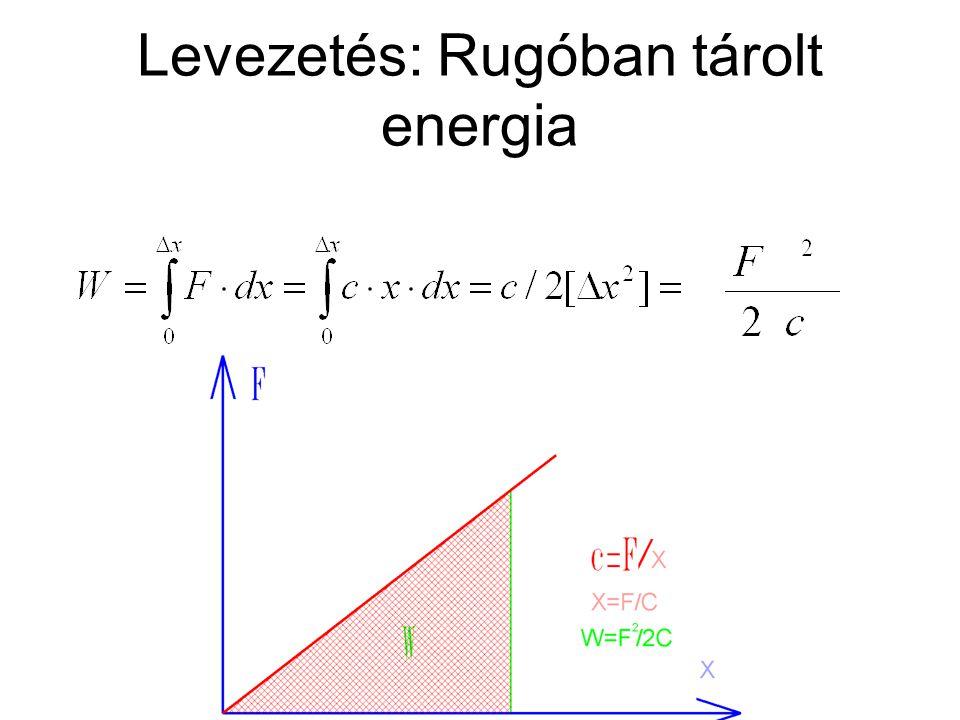 Levezetés: Rugóban tárolt energia
