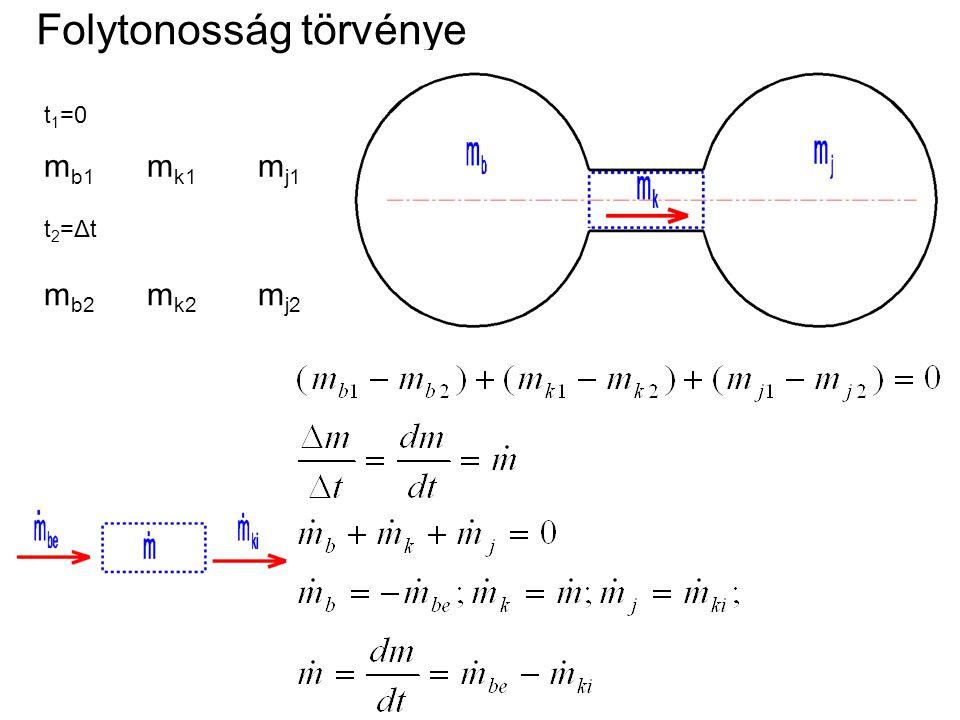 Folytonosság törvénye t 1 =0 t2=Δtt2=Δt m b1 m k1 m j1 m b2 m k2 m j2