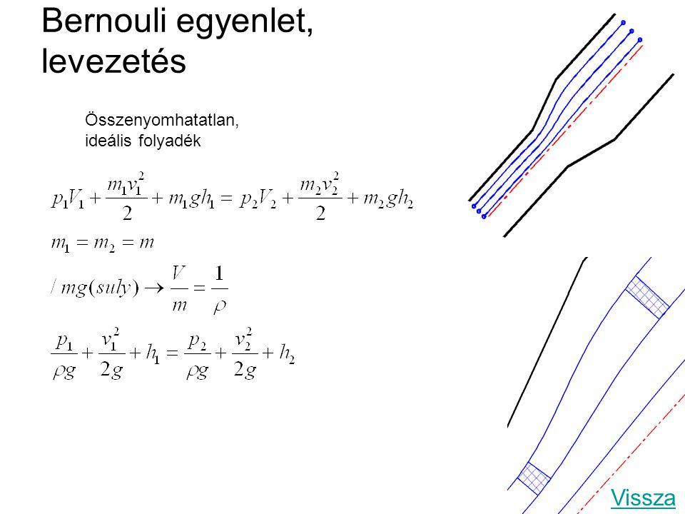 Bernouli egyenlet, levezetés Összenyomhatatlan, ideális folyadék Vissza