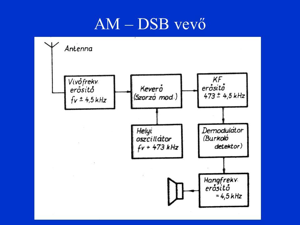 AM – DSB vevő