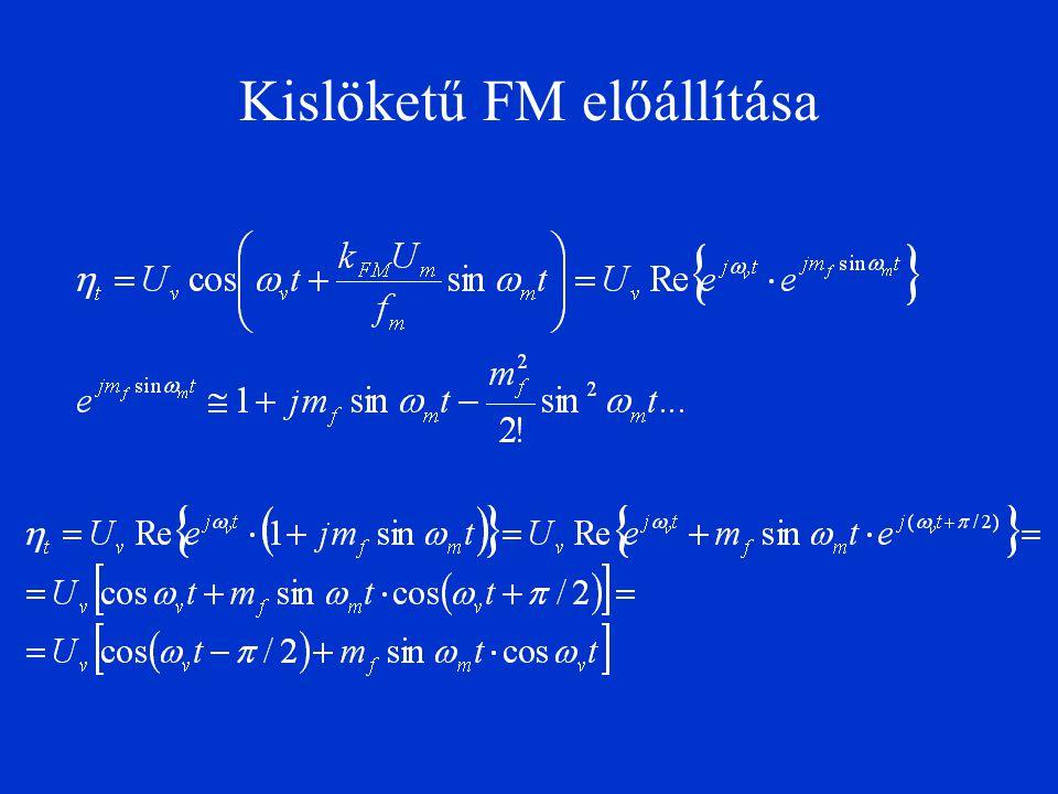 Kislöketű FM előállítása