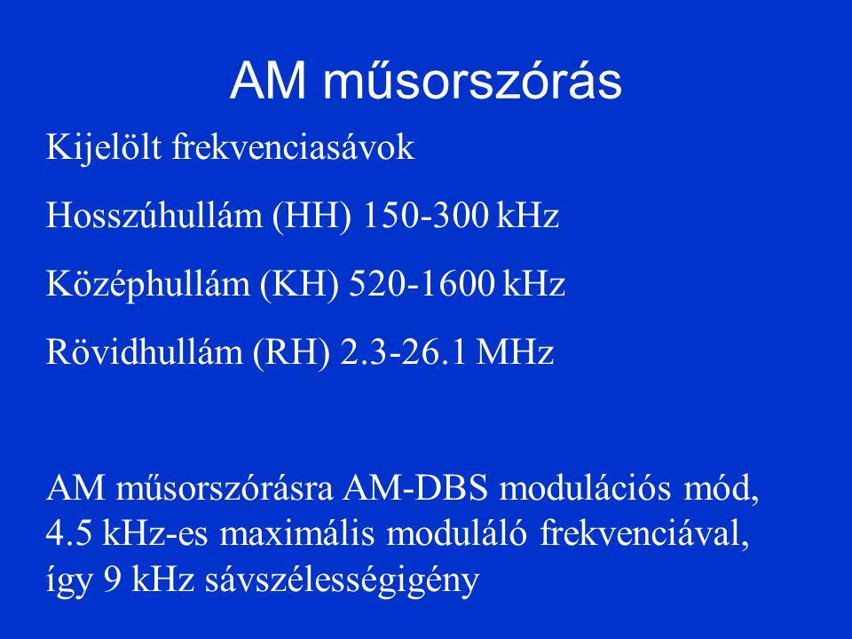 AM műsorszórás Kijelölt frekvenciasávok Hosszúhullám (HH) 150-300 kHz Középhullám (KH) 520-1600 kHz Rövidhullám (RH) 2.3-26.1 MHz AM műsorszórásra AM-
