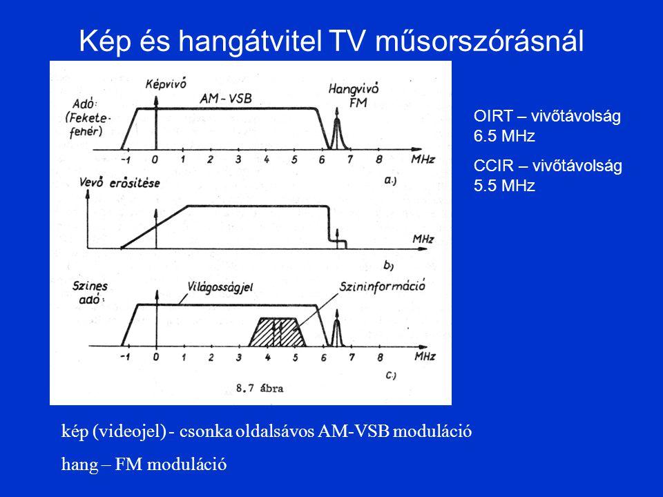 Kép és hangátvitel TV műsorszórásnál kép (videojel) - csonka oldalsávos AM-VSB moduláció hang – FM moduláció OIRT – vivőtávolság 6.5 MHz CCIR – vivőtá