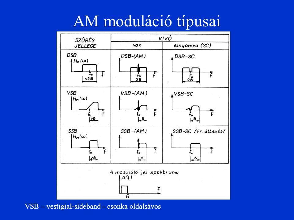 Szelektálás A hasznos jel kiválasztásának képessége a zavarójelek közül Legfontosabb a szomszédos csatornák elválasztása – közelszelektivitás AM műsorszórás esetén a ±9kHz-re lévő modulált jeleket mennyire képes elnyomni a hasznos jelhez képest A szelektálásnak minimális torzítást szabad a modulációs tartalomban okozni