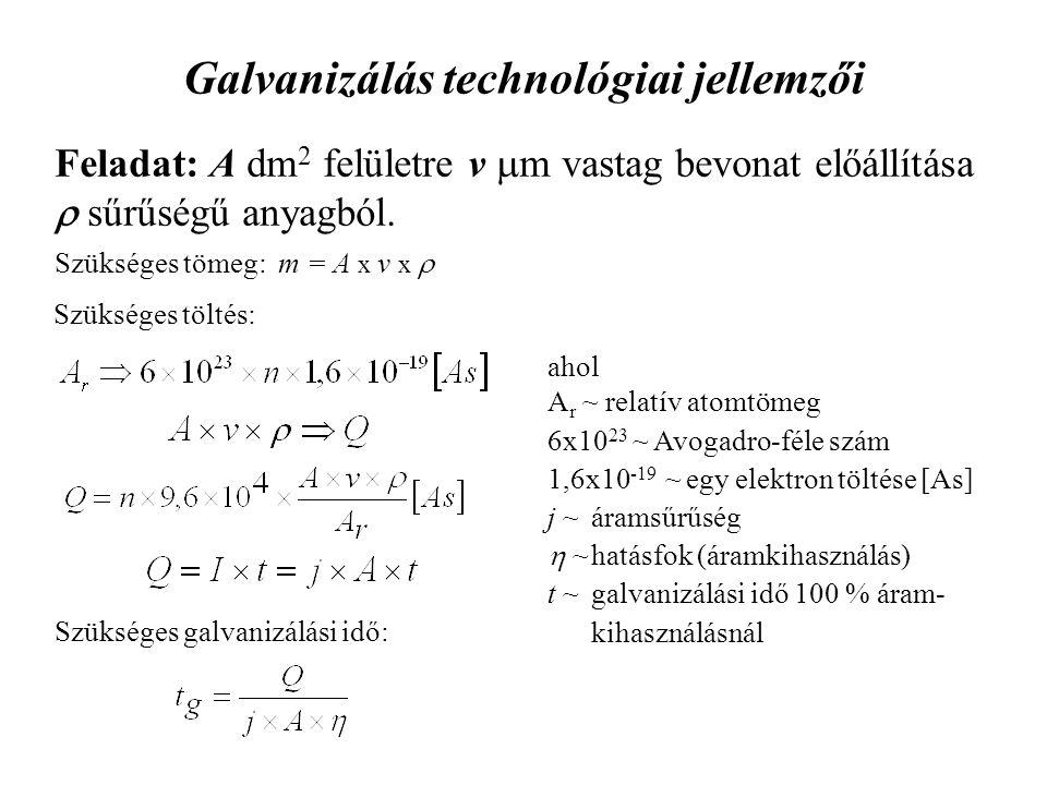 Galvanizálás technológiai jellemzői Feladat: A dm 2 felületre v  m vastag bevonat előállítása  sűrűségű anyagból. Szükséges tömeg: m = A x v x  Szü