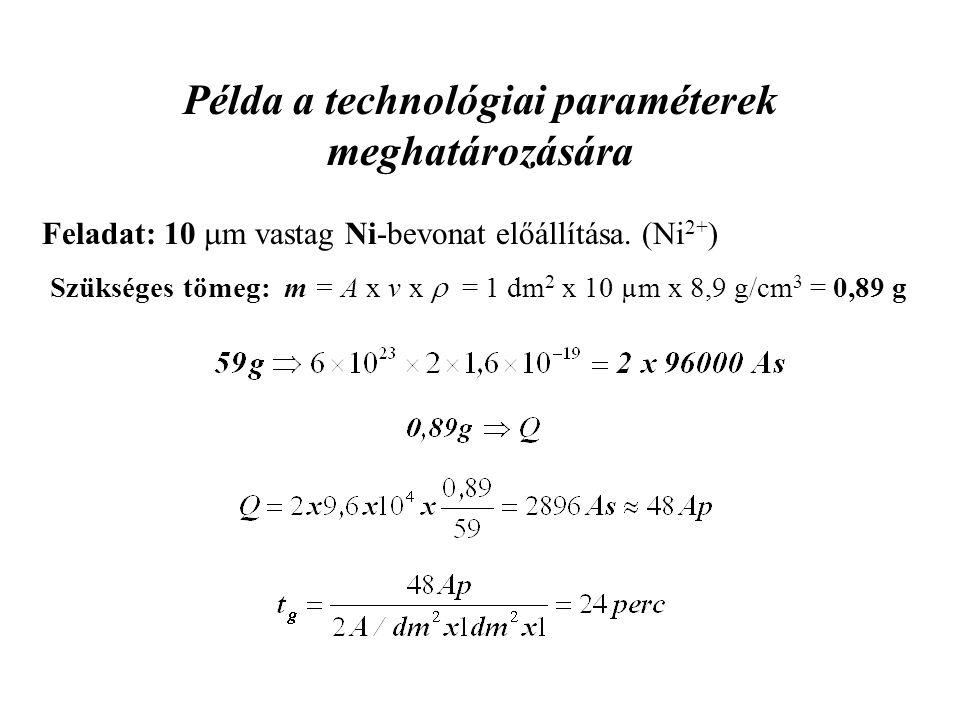 Példa a technológiai paraméterek meghatározására Feladat: 10  m vastag Ni-bevonat előállítása. (Ni 2+ ) Szükséges tömeg: m = A x v x  = 1 dm 2 x 10