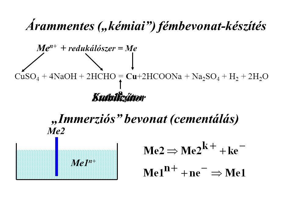 """Árammentes (""""kémiai"""") fémbevonat-készítés CuSO 4 + 4NaOH + 2HCHO = Cu+2HCOONa + Na 2 SO 4 + H 2 + 2H 2 O ? Stabilizátor Me n+ + redukálószer = Me Kata"""