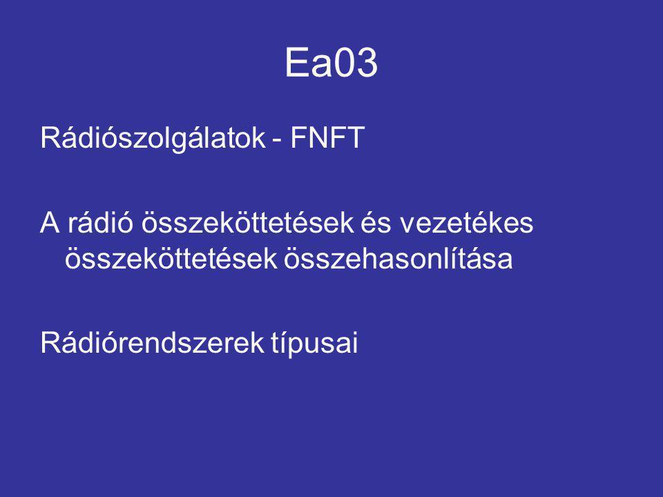 Ea03 Rádiószolgálatok - FNFT A rádió összeköttetések és vezetékes összeköttetések összehasonlítása Rádiórendszerek típusai