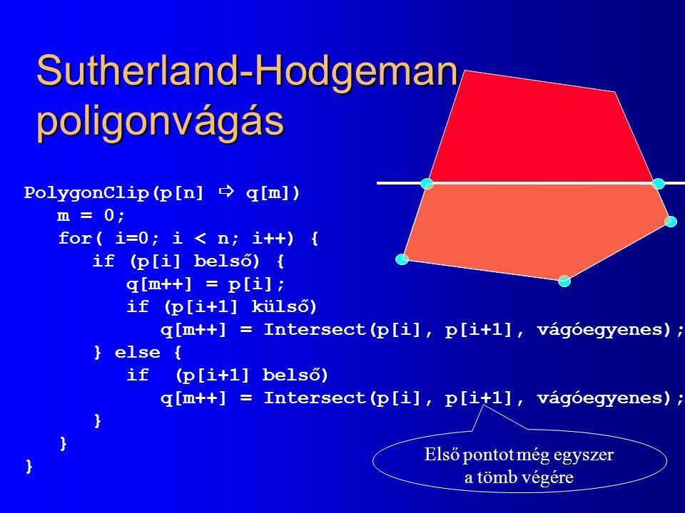 Sutherland-Hodgeman poligonvágás PolygonClip(p[n]  q[m]) m = 0; for( i=0; i < n; i++) { if (p[i] belső) { q[m++] = p[i]; if (p[i+1] külső) q[m++] = I