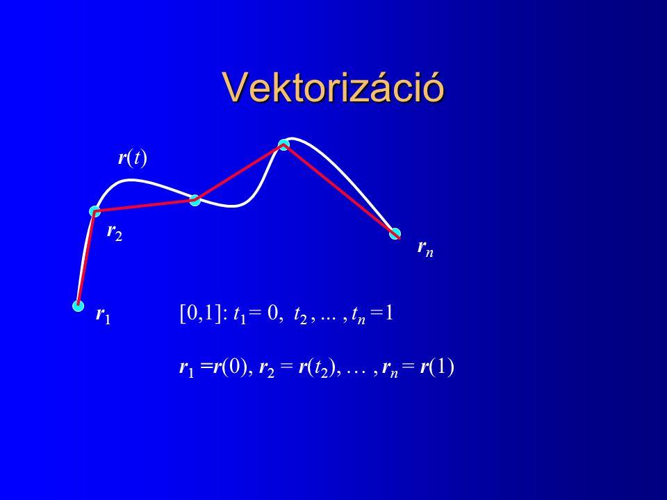 Vektorizáció [0,1]: t 1 = 0, t 2,..., t n =1 r 1 =r(0), r 2 = r(t 2 ), …, r n = r(1) r1r1 r(t)r(t) r2r2 rn rn