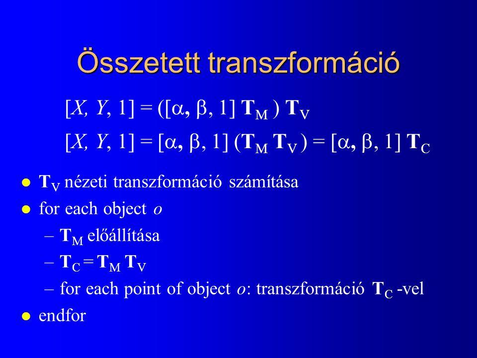 Összetett transzformáció l T V nézeti transzformáció számítása l for each object o –T M előállítása –T C = T M T V –for each point of object o: transz