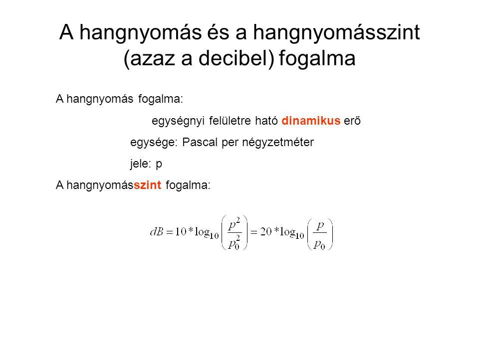 A hangnyomás és a hangnyomásszint (azaz a decibel) fogalma A hangnyomás fogalma: egységnyi felületre ható dinamikus erő egysége: Pascal per négyzetmét