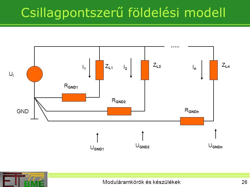 Moduláramkörök és készülékek 26 Csillagpontszerű földelési modell GND UtUt R GND1 R GND2 R GNDn Z L1 Z L2 Z Ln I1I1 I2I2 InIn U GND1 U GND2 U GNDn …..