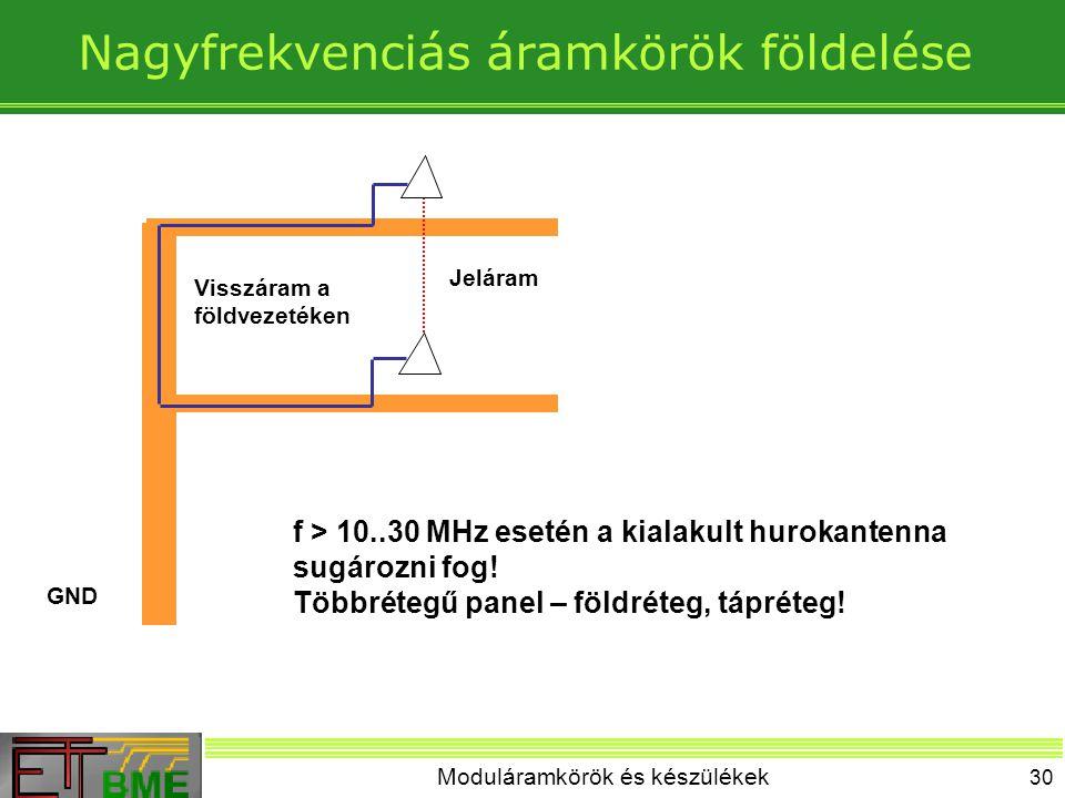 Moduláramkörök és készülékek 30 Nagyfrekvenciás áramkörök földelése Jeláram Visszáram a földvezetéken GND f > 10..30 MHz esetén a kialakult hurokanten