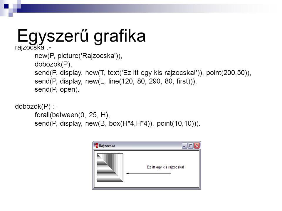 Egyszerű grafika rajzocska :- new(P, picture('Rajzocska')), dobozok(P), send(P, display, new(T, text('Ez itt egy kis rajzocska!')), point(200,50)), se