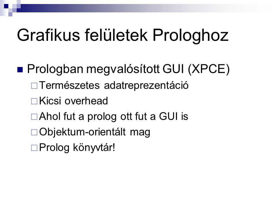 Grafikus felületek Prologhoz Prologban megvalósított GUI (XPCE)  Természetes adatreprezentáció  Kicsi overhead  Ahol fut a prolog ott fut a GUI is