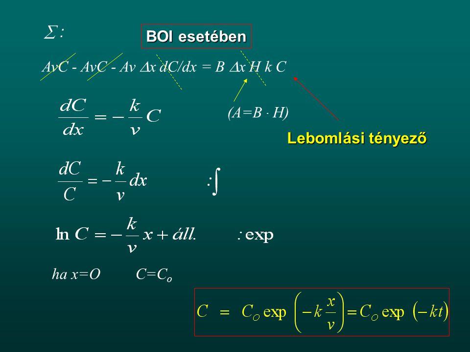  : AvC - AvC - Av  x dC/dx = B  x H k C ha x=O C=C o (A=B ∙ H) BOI esetében Lebomlási tényező