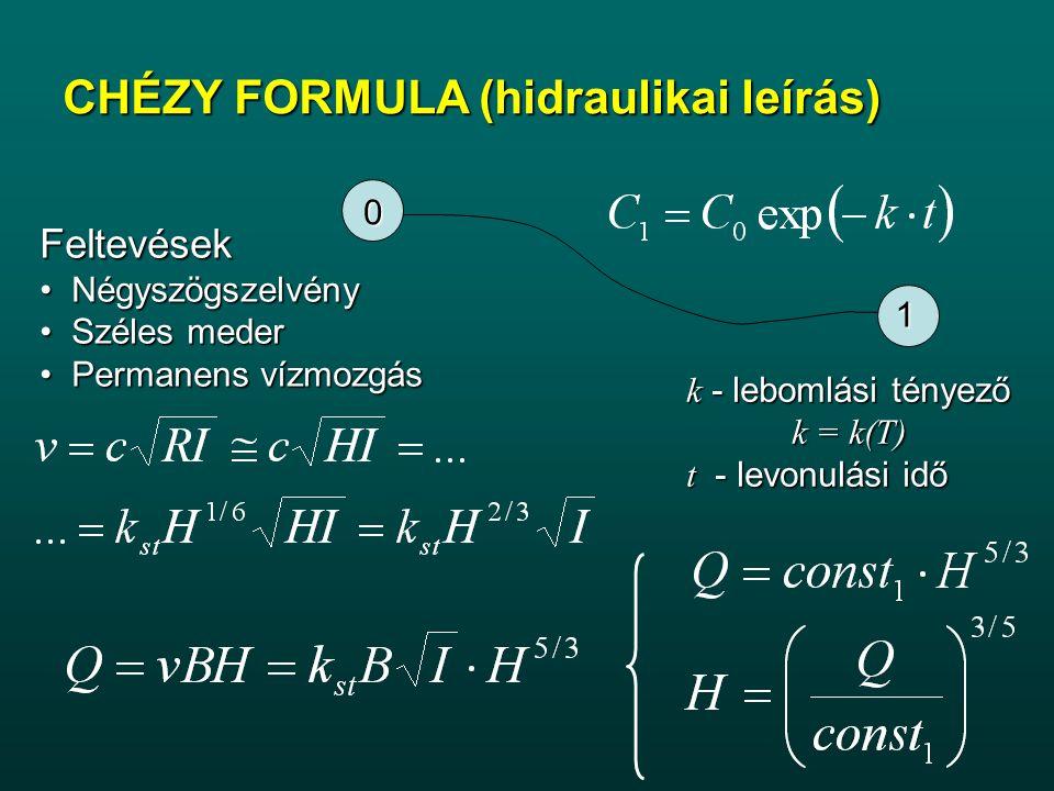 0 1 k - lebomlási tényező k = k(T) t - levonulási idő Feltevések Négyszögszelvény Négyszögszelvény Széles meder Széles meder Permanens vízmozgás Permanens vízmozgás CHÉZY FORMULA (hidraulikai leírás)
