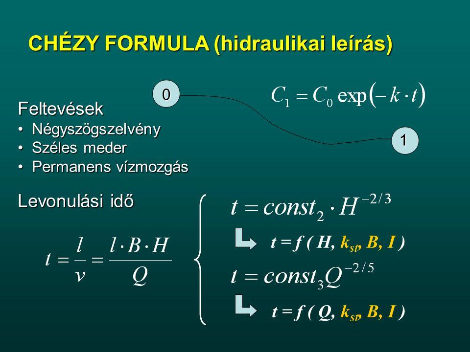 0 1 Feltevések Négyszögszelvény Négyszögszelvény Széles meder Széles meder Permanens vízmozgás Permanens vízmozgás CHÉZY FORMULA (hidraulikai leírás) Levonulási idő t = f ( H, k st, B, I ) t = f ( Q, k st, B, I )