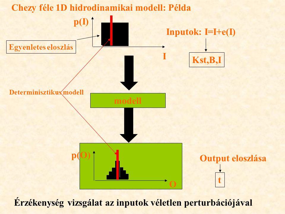 modell Inputok: I=I+e(I) Output eloszlása Determinisztikus modell Érzékenység vizsgálat az inputok véletlen perturbációjával Chezy féle 1D hidrodinamikai modell: Példa Kst,B,I t Egyenletes eloszlás p(I) p(O) I O