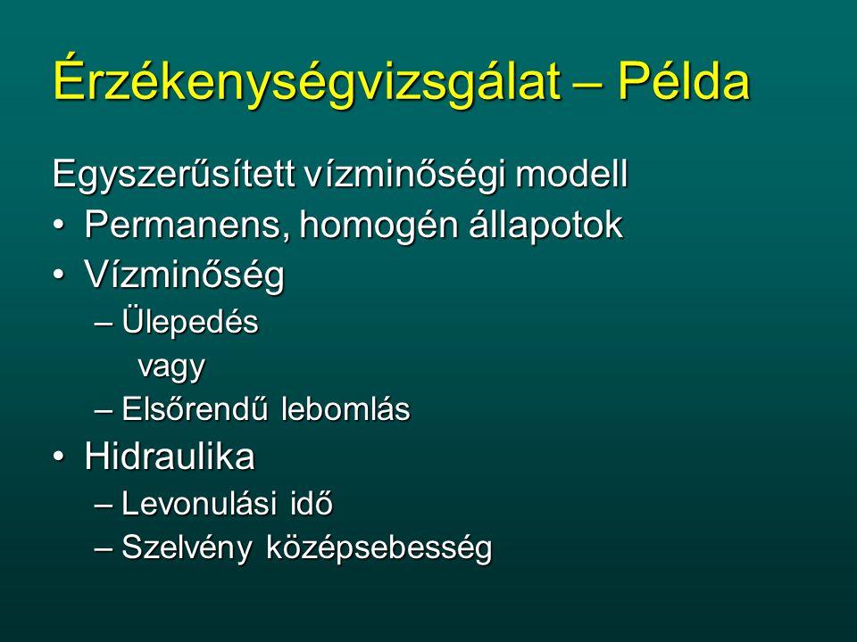 Érzékenységvizsgálat – Példa Egyszerűsített vízminőségi modell Permanens, homogén állapotokPermanens, homogén állapotok VízminőségVízminőség –Ülepedés vagy –Elsőrendű lebomlás HidraulikaHidraulika –Levonulási idő –Szelvény középsebesség