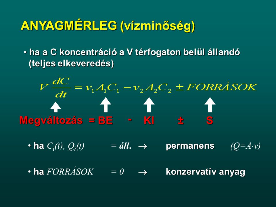 Az egyszerűség kedvéért tekintsünk egy egyváltozós modellt: y=f(x) Érzékenységvizsgálat determinisztikus modell függvényének Taylor-sorba fejtésével Analitikus eljárás, papír, ceruza elég hozzá!