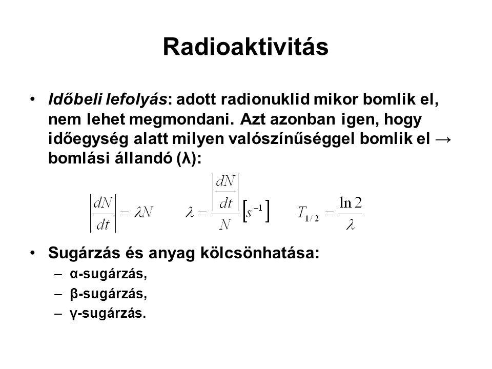Radioaktivitás Időbeli lefolyás: adott radionuklid mikor bomlik el, nem lehet megmondani. Azt azonban igen, hogy időegység alatt milyen valószínűségge