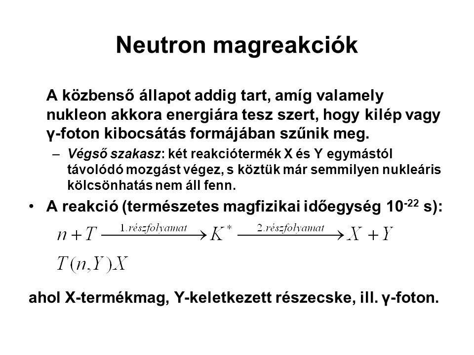 Neutron magreakciók A közbenső állapot addig tart, amíg valamely nukleon akkora energiára tesz szert, hogy kilép vagy γ-foton kibocsátás formájában sz